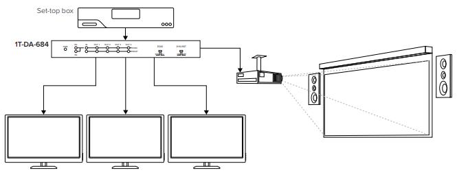 tvONE 1T-DA-68x Workflow.jpg