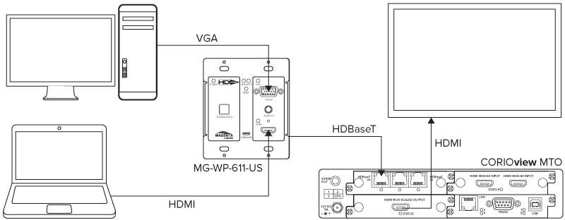tvONE HD-One Workflow