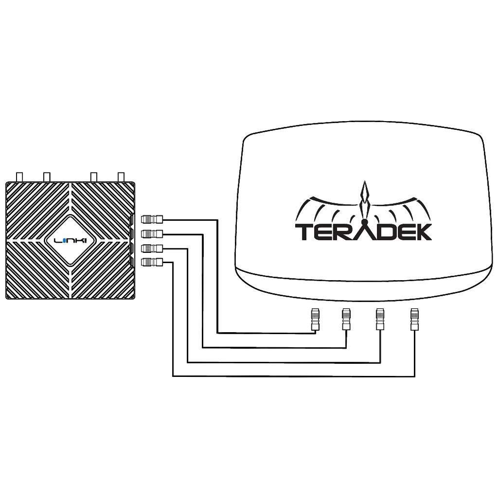 Teradek Link Pro Radome Connections