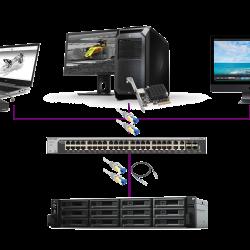 Upgrade to 10 Gigabit Networking