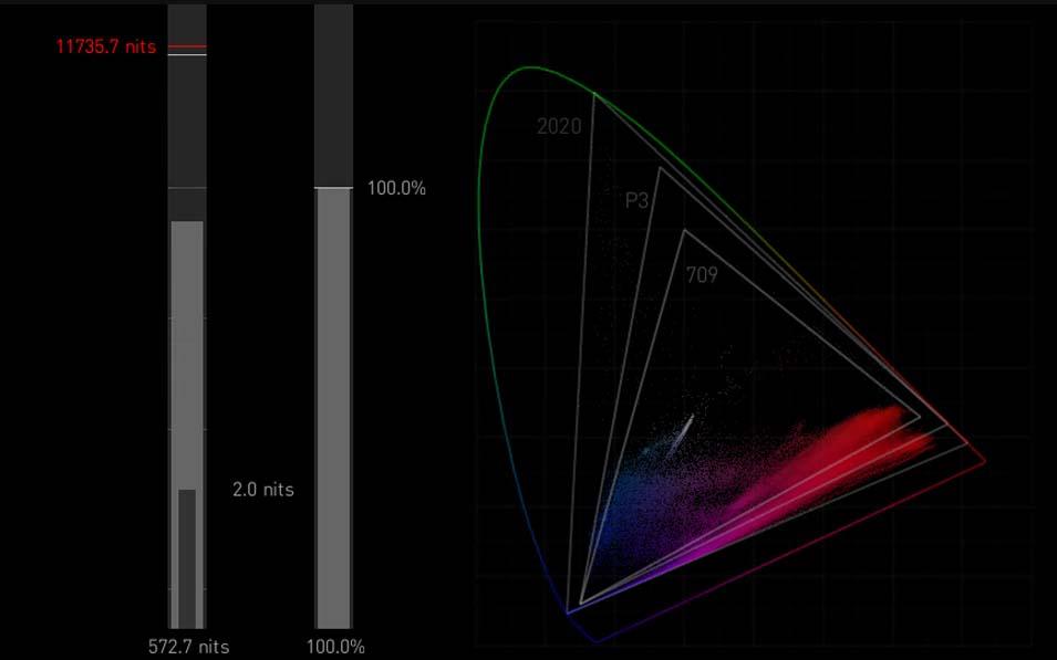 AJA HDR Image Analyzer 12G CIE XY Gamut View