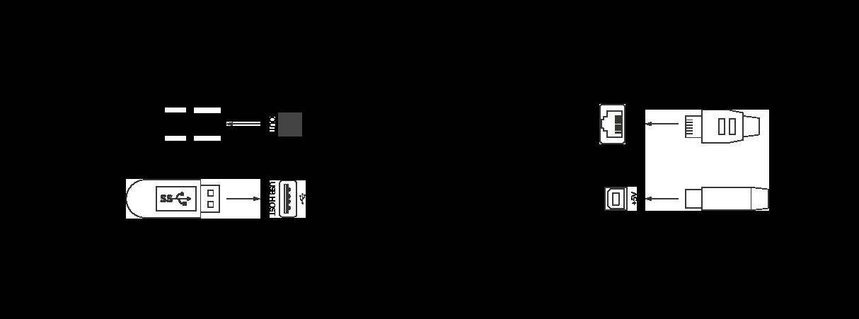 Magewell Pro Convert NDI to SDI Diagram